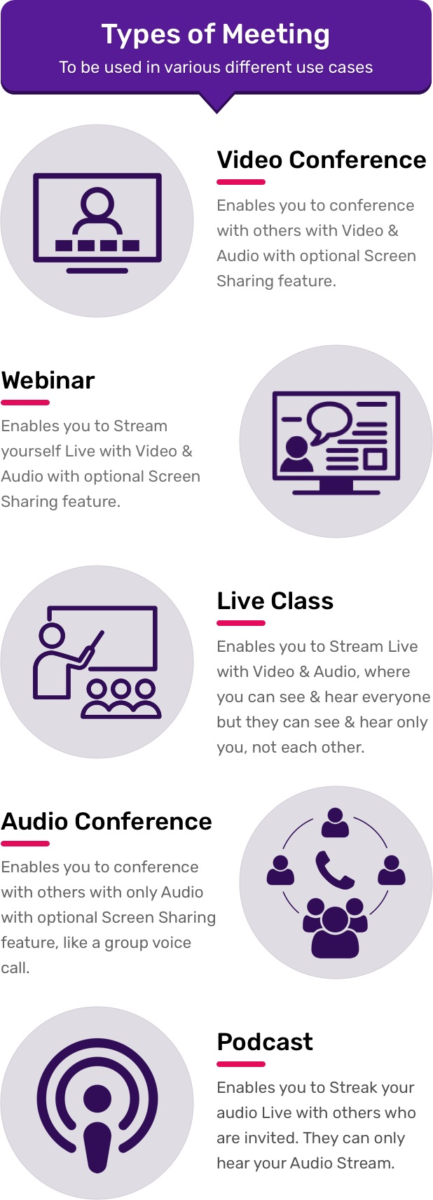 Connect - Types of Meetings - Video Conference, Webinar, Live Class, Audio Conference, Podcast